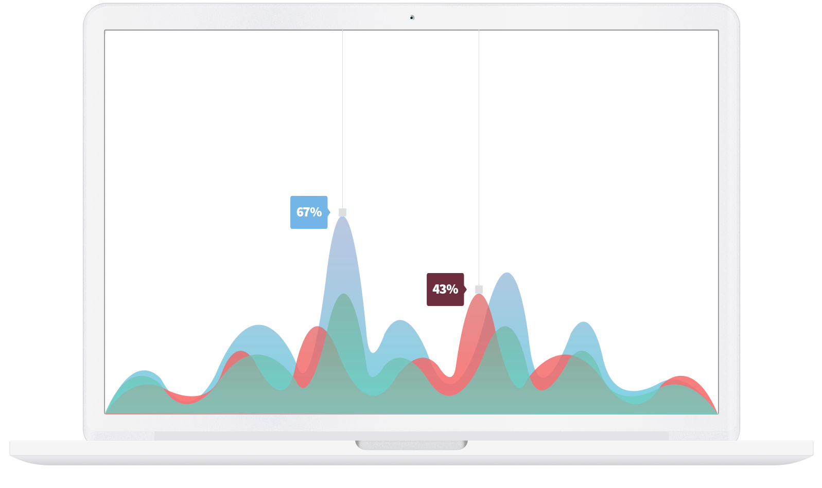 High Performance Magento UK Hosting   Edge Hosting